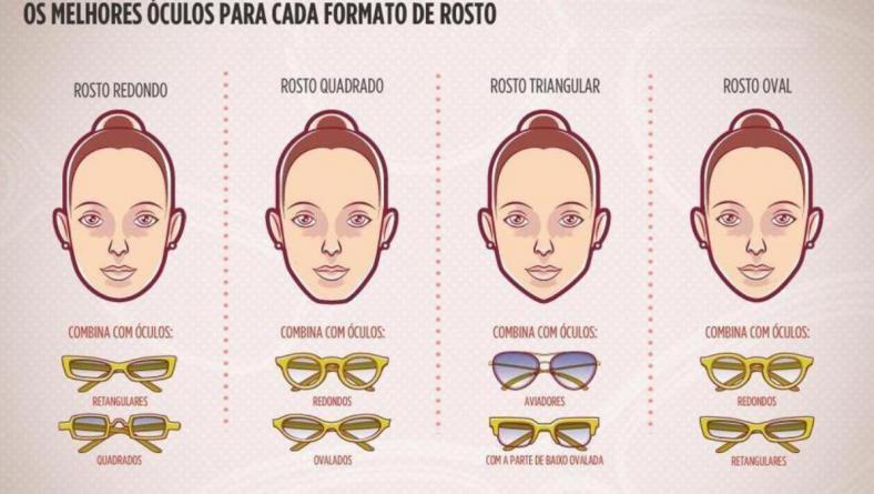 Aprenda a escolher a melhor armação de óculos