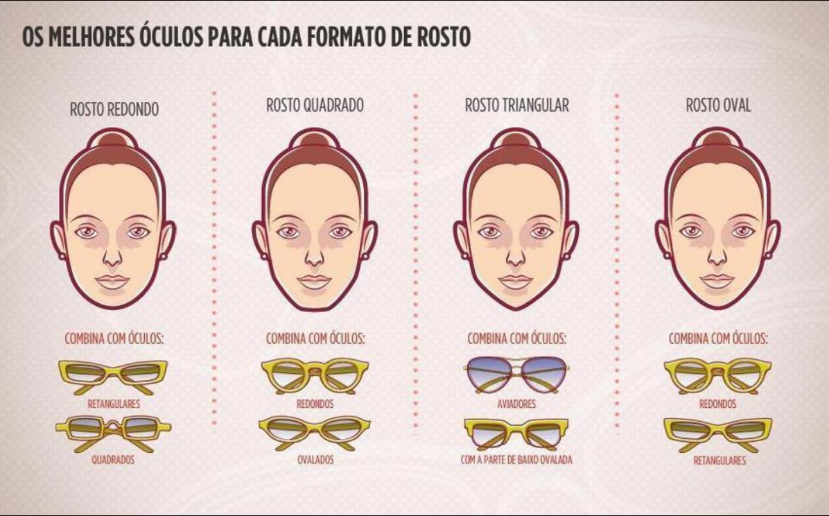 41adc03081e01 Aprenda a escolher a melhor armação de óculos - Óticas Shalon